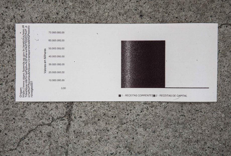 Jose Carlos Martinat, SRE / Open Data / SP, Media Mixta, Dimensiones Variables, Detalle de Impresión Gráfica, Fotografía Jose Carlos Martinat.